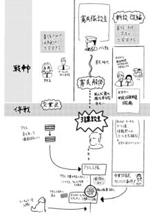 時系列01.jpg
